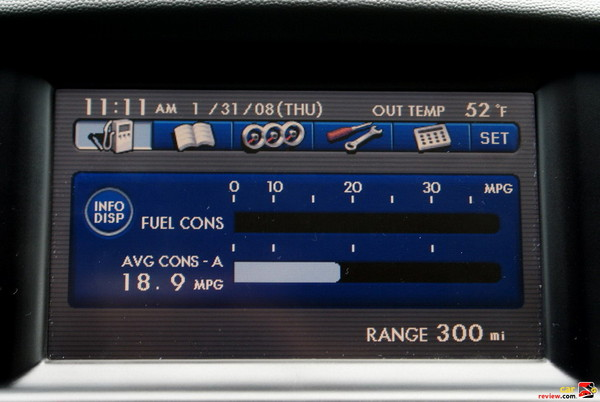 Multifunction screen display