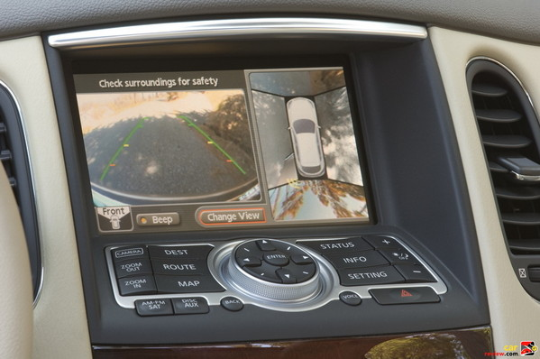 RearView Monitor, Around View Monitor