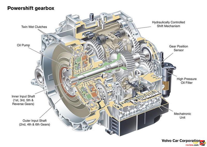 2011 Volvo S60 Powershift gearbox