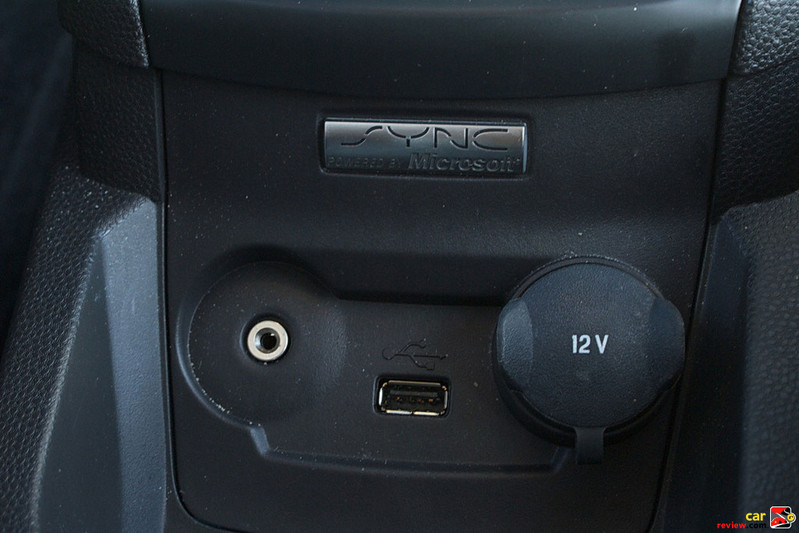 Ford Sync is standard