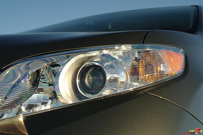 Projector-beam HID headlamps