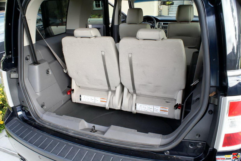 Rear cargo space behind 3rd row