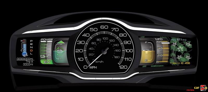 Lincoln MKZ Hybrid SmartGauge